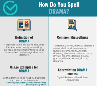 Correct spelling for drama