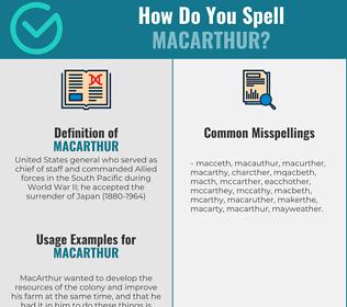 Correct spelling for macarthur