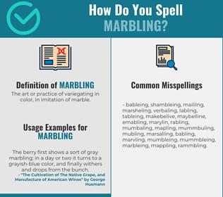 Correct spelling for marbling