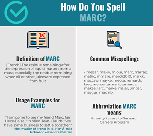 Correct spelling for marc