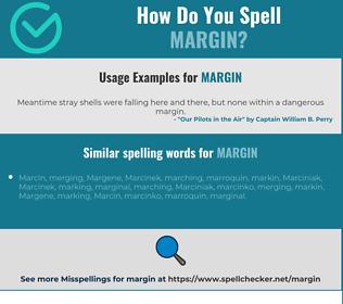 Correct spelling for margin