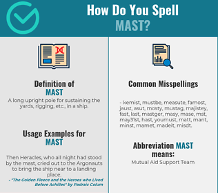 Correct spelling for mast