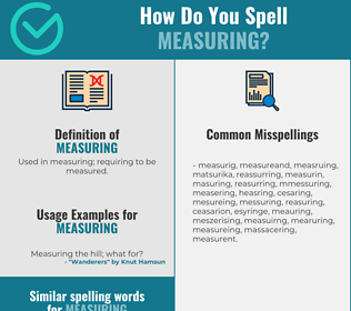 Correct spelling for measuring
