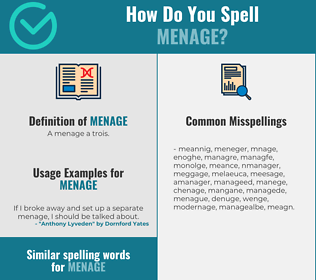 Correct spelling for menage