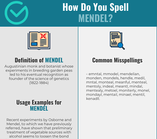 Correct spelling for mendel