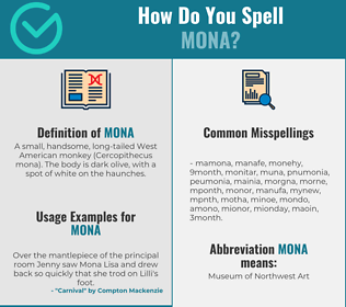 Correct spelling for mona