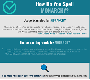 Correct spelling for monarchy