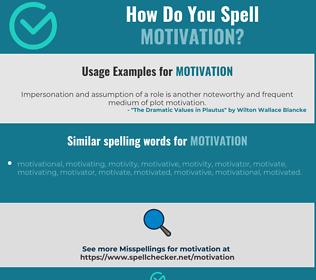 Correct spelling for motivation