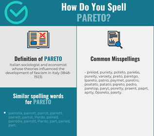Correct spelling for pareto