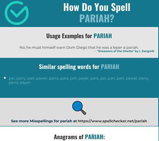 Correct spelling for pariah