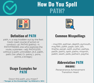 Correct spelling for path
