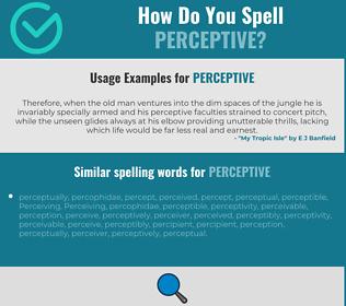 Correct spelling for perceptive