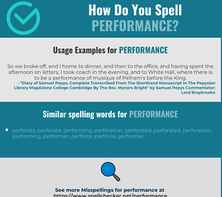 Correct spelling for performance