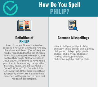 Correct spelling for philip