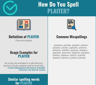 Correct spelling for plaiter