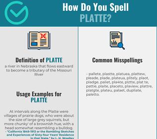 Correct spelling for platte
