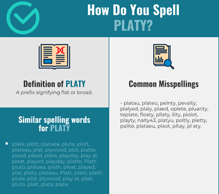 Correct spelling for platy