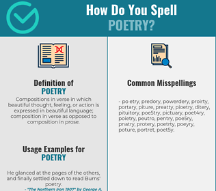 Correct spelling for poetry