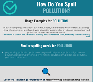 Correct spelling for pollution