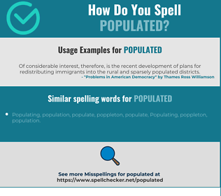 Correct spelling for populated