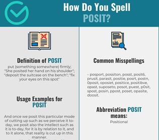 Correct spelling for posit