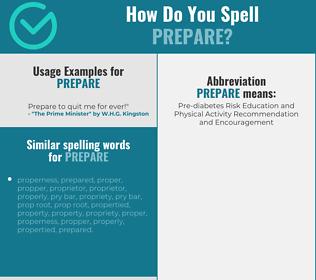 Correct spelling for prepare