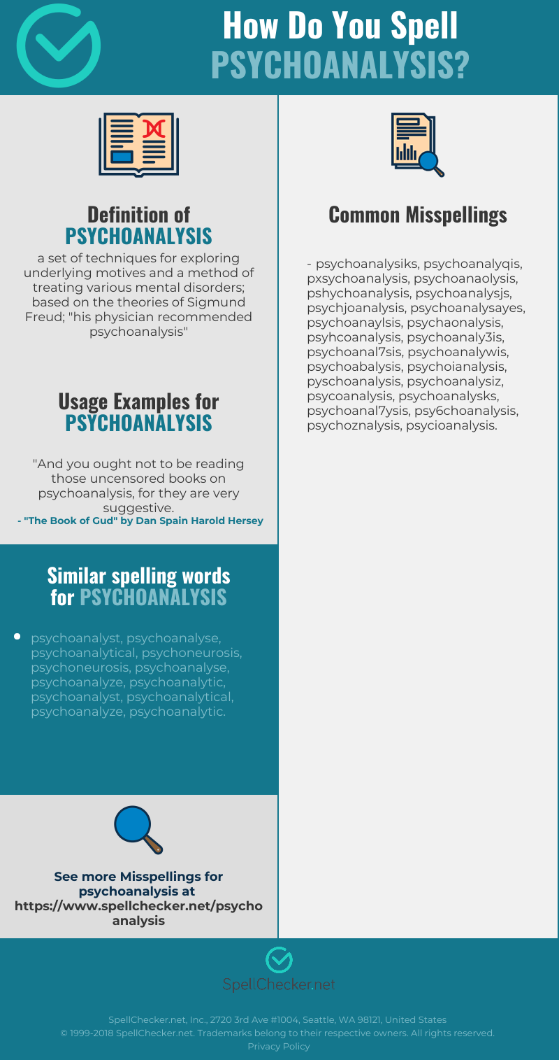 Correct Spelling For Psychoanalysis Infographic