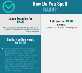 Correct spelling for rash