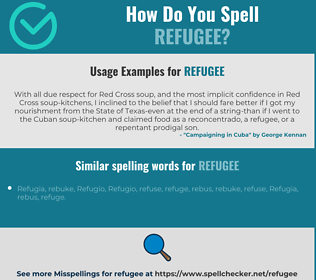 Correct spelling for refugee