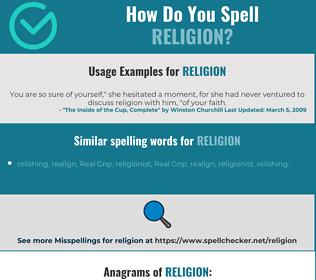 Correct spelling for religion