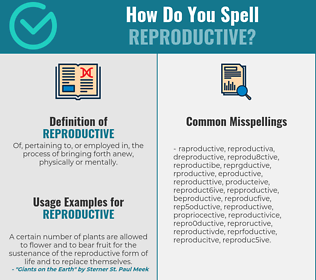 Correct spelling for reproductive