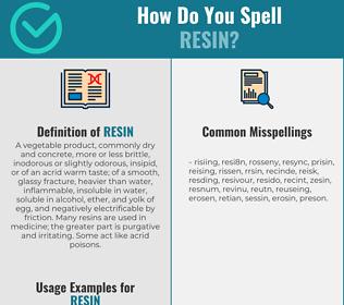 Correct spelling for resin