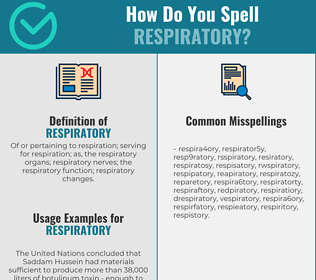 Correct spelling for respiratory