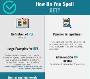 Correct spelling for ret