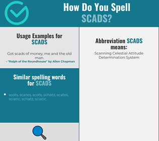 Correct spelling for scads