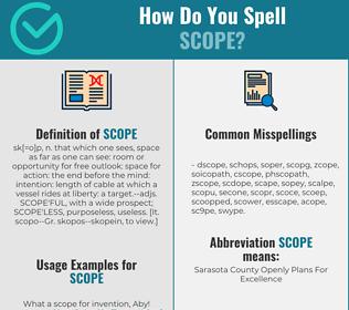 Correct spelling for scope