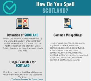 Correct spelling for scotland