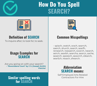 Correct spelling for search