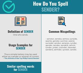 Correct spelling for sender