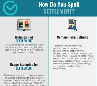 Correct spelling for settlement