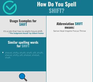 Correct spelling for shift