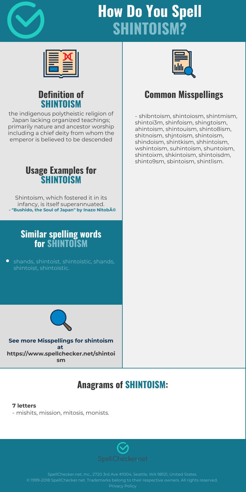 Correct spelling for shintoism [Infographic] | Spellchecker net