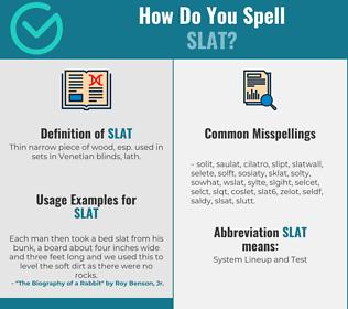 Correct spelling for slat