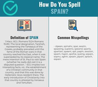 Correct spelling for spain
