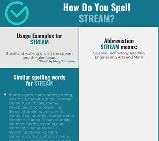 Correct spelling for stream