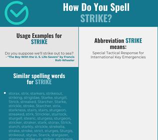 Correct spelling for strike