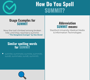 Correct spelling for summit
