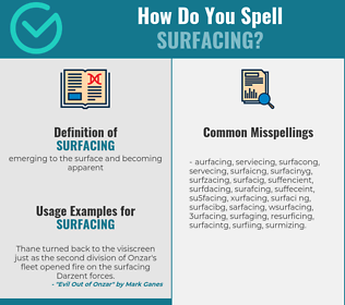 Correct spelling for surfacing