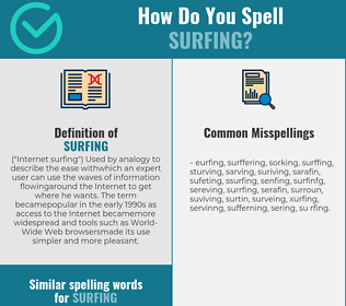 Correct spelling for surfing
