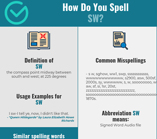 Correct spelling for sw
